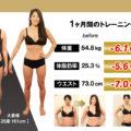 実績レポート:大倉様(25歳/女性)満足度100%!継続してトレーニングします!!