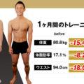実績レポート:神田様(32歳/男性)1ヶ月で-15.4kg/体脂肪-8.9%を達成