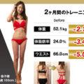 実績レポート:恭子様(46歳/女性)