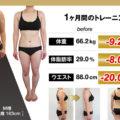 実績レポート:M様(29歳/女性)2ヶ月で-5.1kg、体脂肪-8.7%、ウエスト-20cm