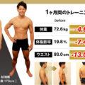 実績レポート:杉浦様(26歳/男性)2ヶ月で-7.9kg/体脂肪-7.4%