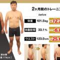 実績レポート:鈴木様(42歳/男性)2ヶ月で-12.2kg、体脂肪-6.8%、ウエスト-25cm