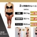 実績レポート:鈴木様(37歳/女性)2ヶ月で-5.1kg、体脂肪-8.7%