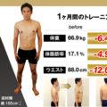 実績レポート:田村様(31歳/男性)1ヶ月で-6.4kg/体脂肪-12.2%