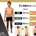 実績レポート:寺田様(30歳/男性)2ヶ月で-6.4kg/体脂肪-4.9%